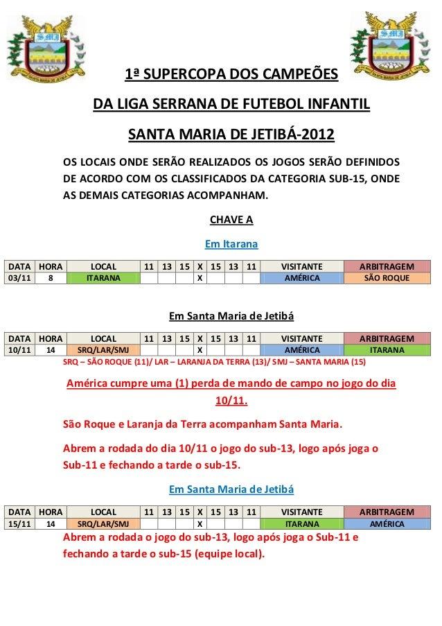 1ª SUPERCOPA DOS CAMPEÕES                    DA LIGA SERRANA DE FUTEBOL INFANTIL                            SANTA MARIA DE...