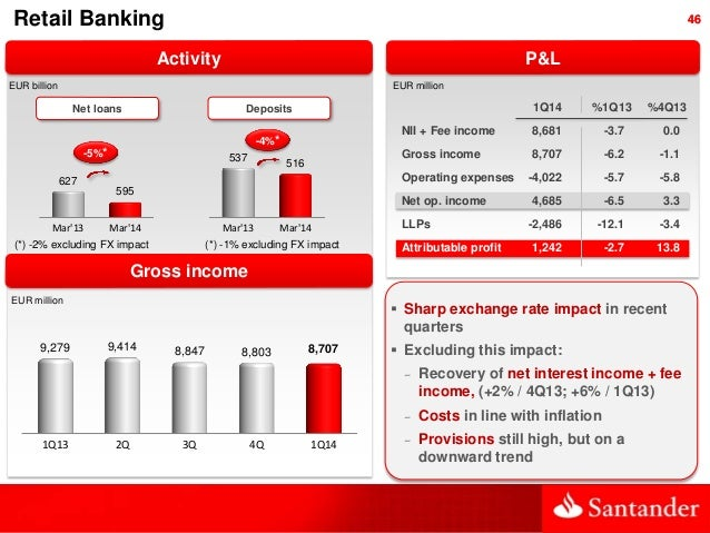 santander senior singles Paid benefits for singles, and a lot of things to work on highest paying jobs in america new  senior manager current employee - senior manager recommends positive outlook no opinion of ceo i have been working at santander full-time pros santander consumer is growing but they do more to show that they care for their employees more.