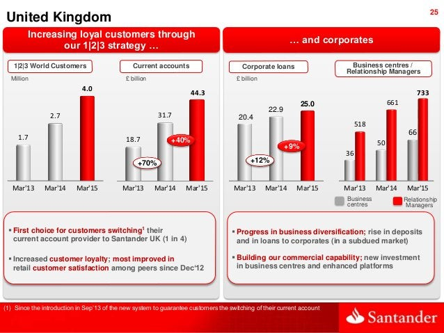 25 United Kingdom (1) Since the introduction in Sep'13 of the new system to guarantee customers the switching of their cur...