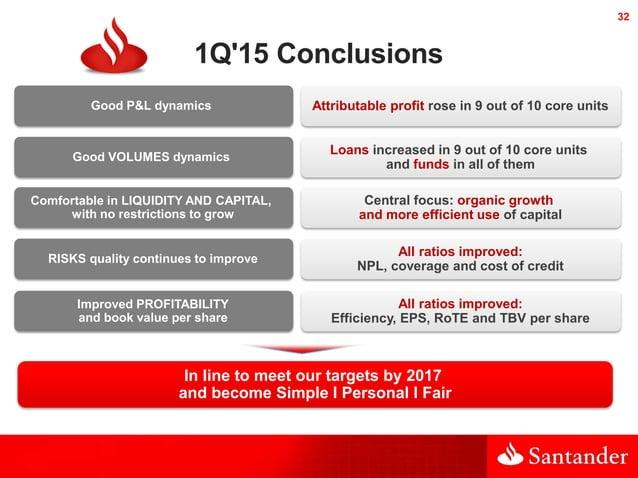 32 1Q'15 Conclusions Buenas dinámicas de P&L Buenas dinámicas de VOLÚMENES In line to meet our targets by 2017 and become ...