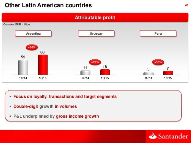 41Other Latin American countries  Focus on loyalty, transactions and target segments  Double-digit growth in volumes  P...