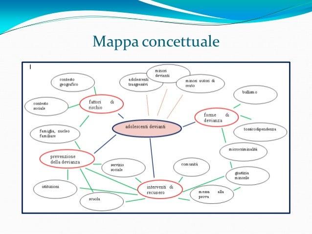 Information Literacy Tappe Della Ricerca Bibliografica E Fonti Dinf