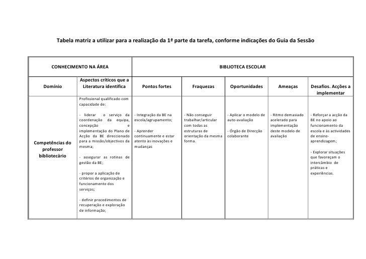 Tabela matriz a utilizar para a realização da 1ª parte da tarefa, conforme indicações do Guia da Sessão           CONHECIM...