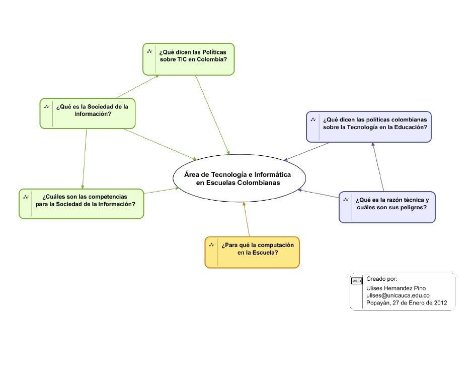 Políticas: Agenda de ConectividadCompes 3072/2000Desarrollo social através de modelode desarrolloeconómicobasado en elcono...