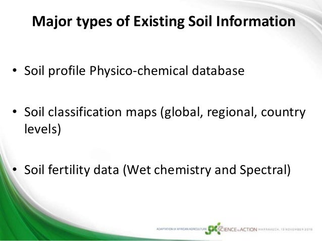 African soil information system for Soil pictures and information