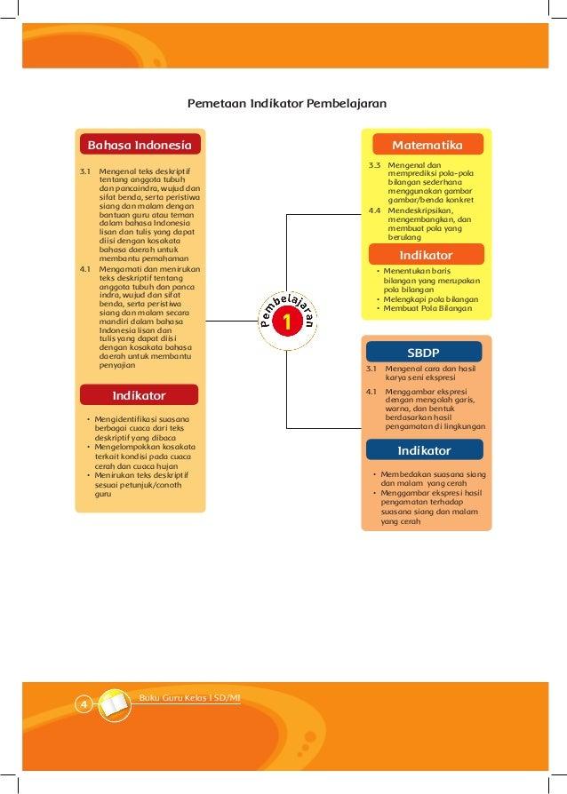 1 Tematik Tema 8 Buku Guru Revisi