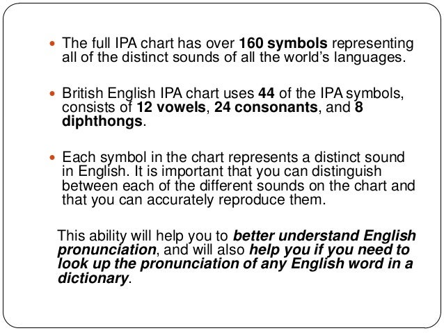 1) The Basis Of Phonetics & Phonology