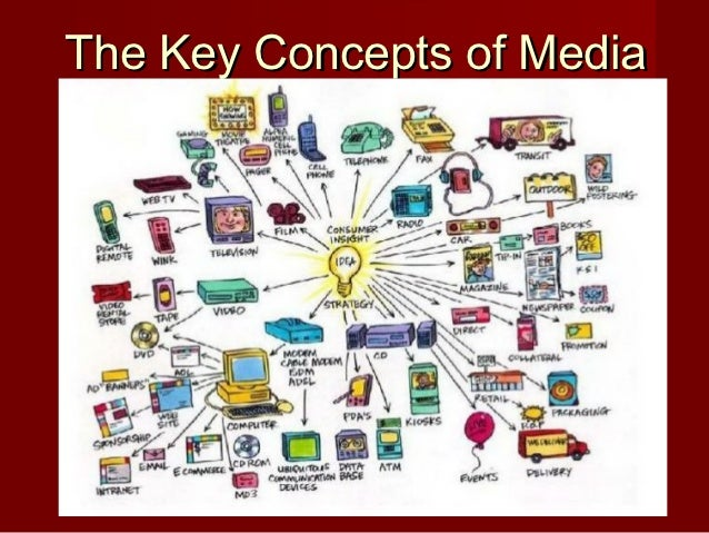 The Key Concepts of Media