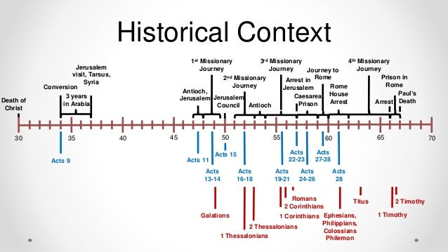 1867 Reasons Christianity is False