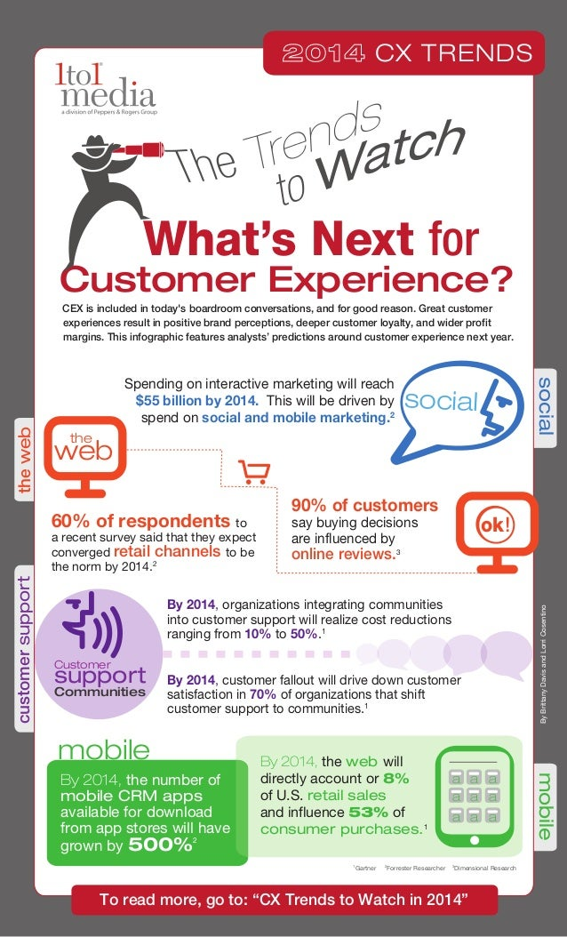 CX TRENDS  What's Next for  Customer Experience? CEX is included in today's boardroom conversations, and for good reason. ...