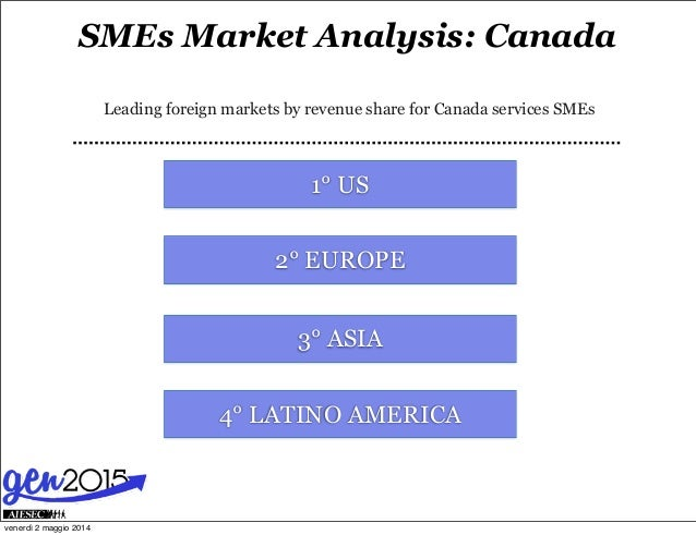 sme analysis Provide a structured approach for the analysis of a company's creditworthiness participants will evaluate business needs and focus on key components of credit analysis.