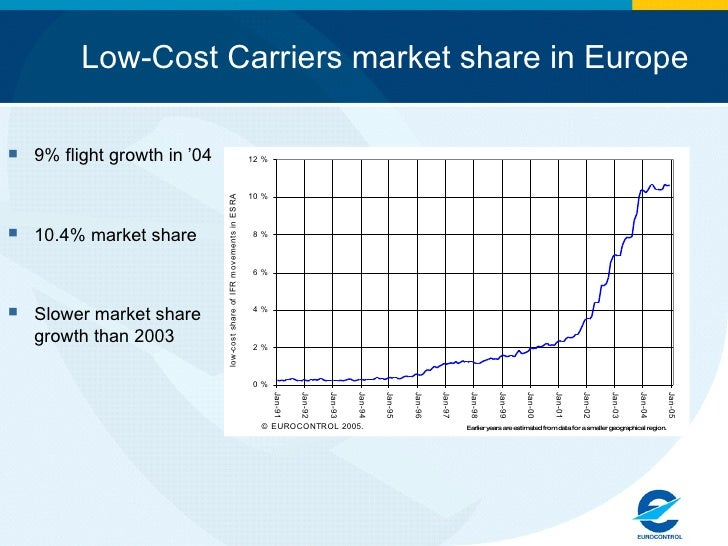 The Global Low-Cost Airline Market To 2020- Ken Research