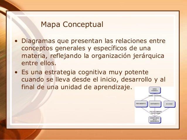 Mapa Conceptual • Diagramas que presentan las relaciones entre conceptos generales y específicos de una materia, reflejand...