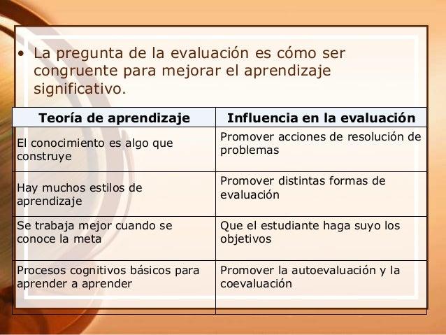• La pregunta de la evaluación es cómo ser congruente para mejorar el aprendizaje significativo. Teoría de aprendizaje Inf...