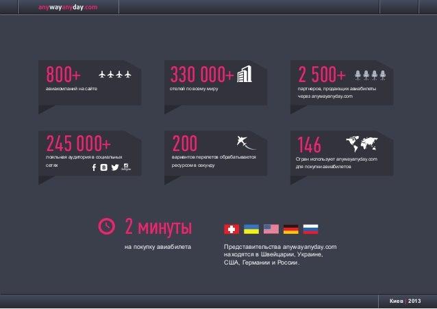 Киев | 2013330 000+отелей по всему миру800+авиакомпаний на сайте2 500+партнеров, продающих авиабилетычерез anywayanyday.co...