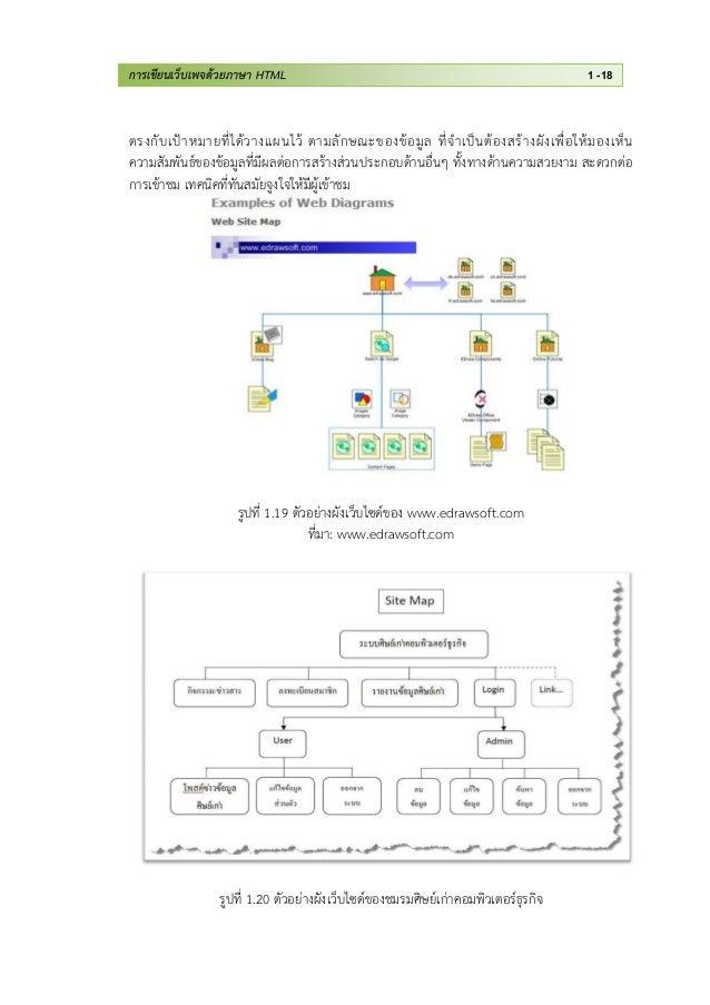 การเข ยนเว บเพจด วยภาษา html