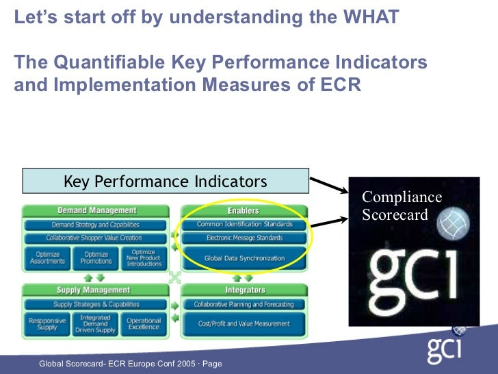 Key performance indicators for trading company