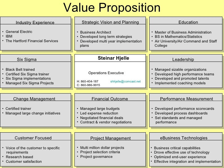 Value Proposition Steinar Hjelle Operations Executive H: 860 404 187  [email_address] ...