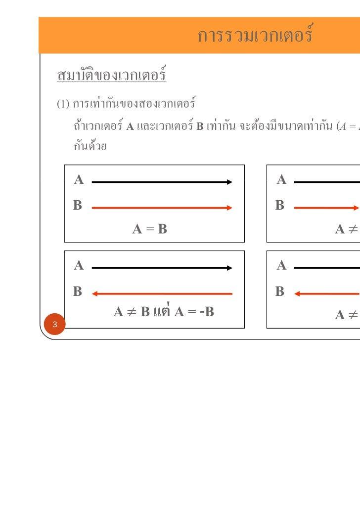 1vectors Slide 3