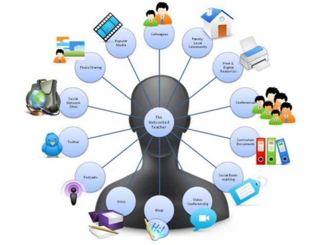 Παραδείγματαo Κοινωνική δικτύωση: Facebook,  LinkedIn,o Κοινωνική επισημείωση: Del.icio.us,  Diigoo Μοίρασμα περιεχομένου:...