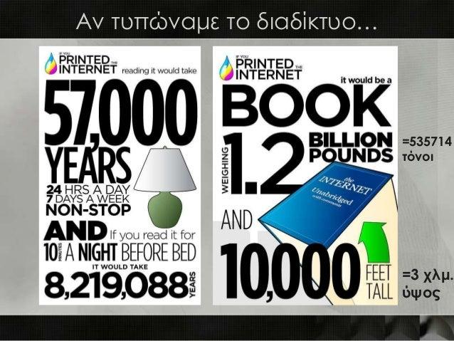Αν τυπώναμε το διαδίκτυο…                            =535714                            τόνοι                            =...
