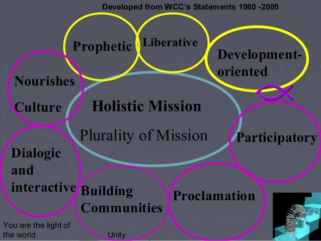 ►Sharing the task of education; social andSharing the task of education; social and spiritual developmentspiritual develop...