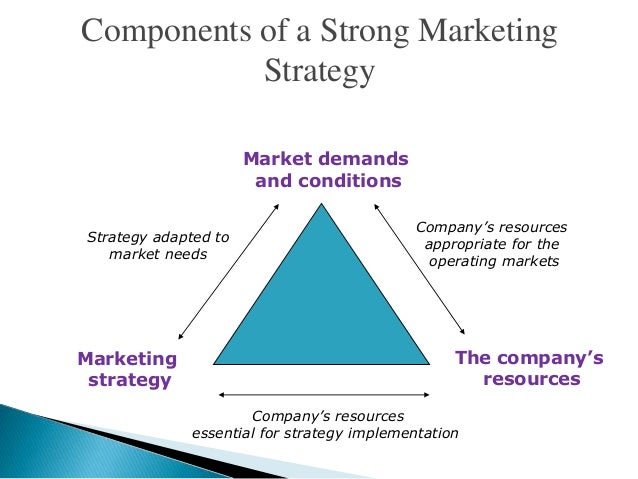 1 What Strategic Marketing