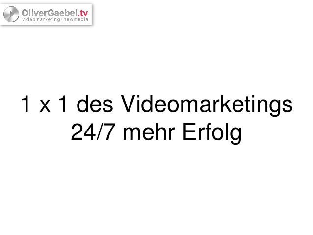 1 x 1 des Videomarketings 24/7 mehr Erfolg