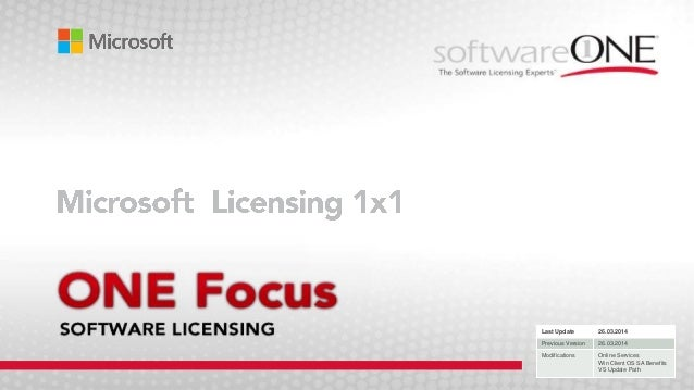 Last Update 26.03.2014 Previous Version 26.03.2014 Modifications Online Services Win Client OS SA Benefits VS Update Path