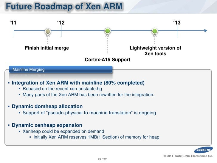 Keynote Speech: Xen ARM Virtualization