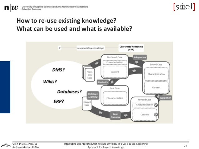 Integrating an enterprise architecture ontology in a case based reaso case based reasoning approach for project knowledge 28 29 ccuart Choice Image