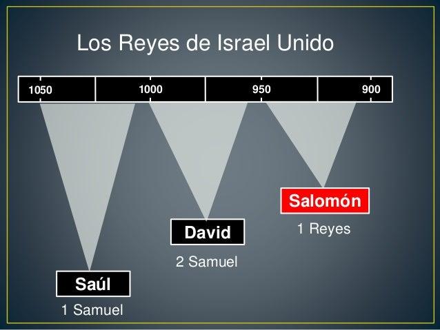 CONTENIDO PRINCIPAL DE 2 REYES 25 CAPITULOS Elías y Eliseo Cap. 1-13 Los Reyes de Israel: Jehu, Joas, Jerobam, etc. Cap. 9...