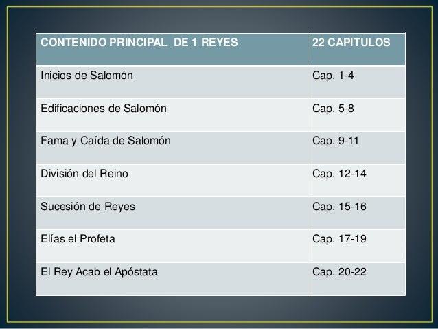 PROFESIA CONTENIDO DE LA HISTORIA CUMPLIMIENTO 1 Sam 2,30-36 Abiatar y el sacerdocio 1 Re 2,27 1 Re 11,11-13 División del ...