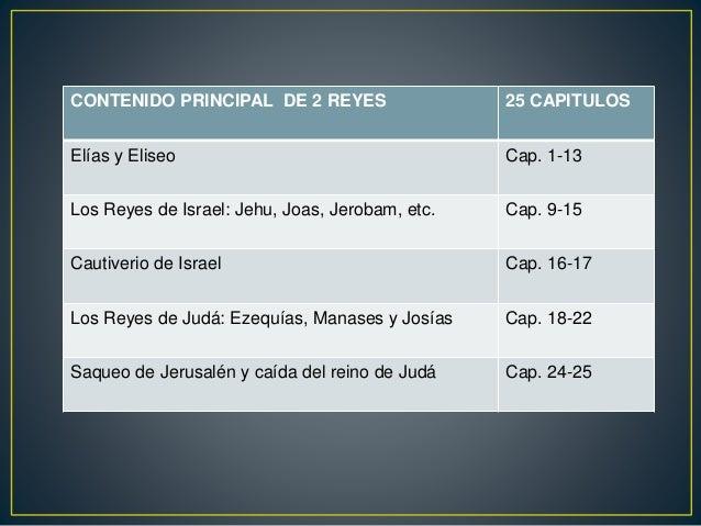 PROFESIA CONTENIDO DE LA HISTORIA CUMPLIMIENTO 1 Re 17, 14 La tinaja de harina 1 Re 17, 16 1 Re 17, 1 Fin dela sequia 1 Re...