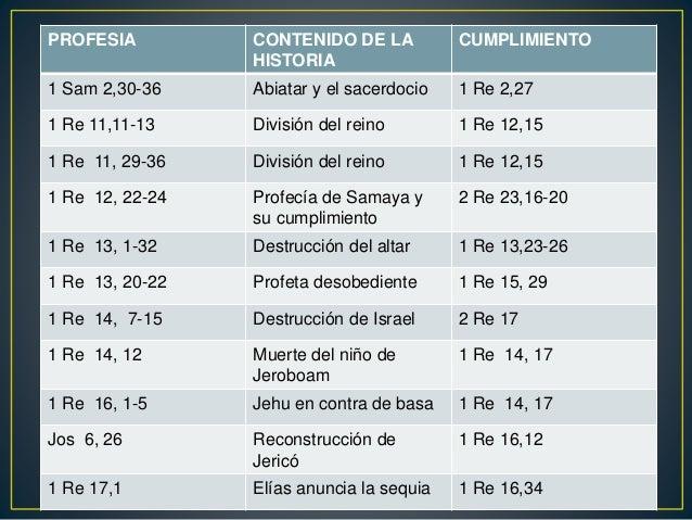 PROFESIA CONTENIDO DE LA HISTORIA CUMPLIMIENTO 2 Re 2, 21-22 Saneamiento de las aguas 2 Re 2, 22 2 Re 3, 16 Agua de la par...