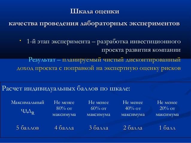Шкала оценки качества проведения лабораторных экспериментов 1-й этап эксперимента – разработка инвестиционного проекта раз...