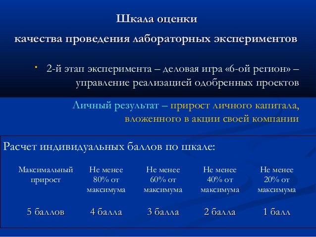 Шкала оценки качества проведения лабораторных экспериментов •  2-й этап эксперимента – деловая игра «6-ой регион» – управл...