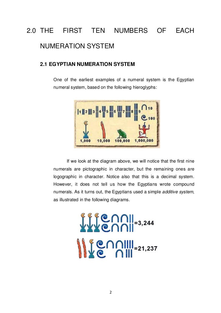 2.0 THE     FIRST          TEN           NUMBERS             OF        EACH   NUMERATION SYSTEM   2.1 EGYPTIAN NUMERATION ...