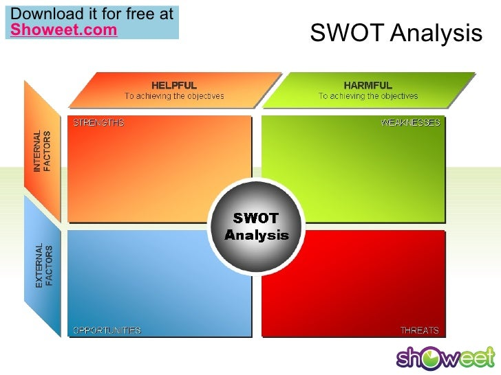 swot analysis kuwait Kuwait finance house (kfin) - financial and strategic swot analysis review published by globaldata at researchbeamcom [report price $125] 36 pages.