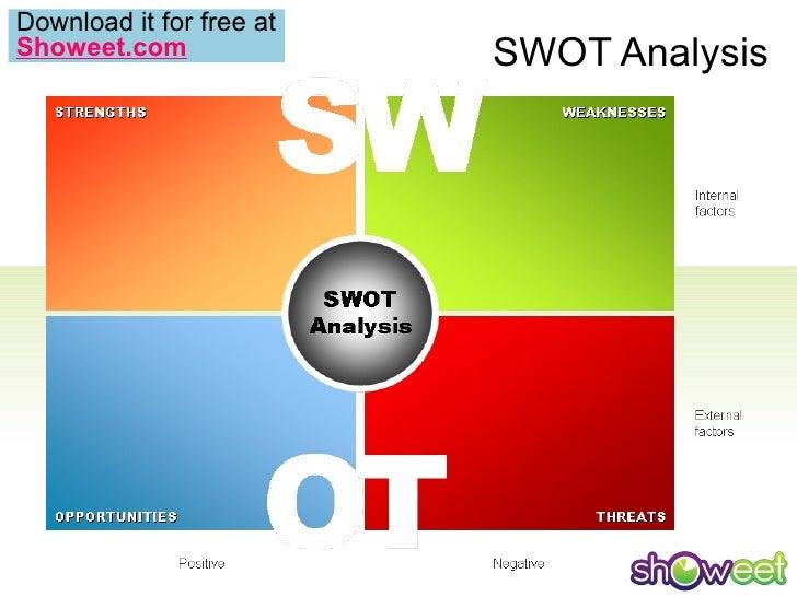 swot analysis kuwait Posts about kuwait airways written by sami malallah.