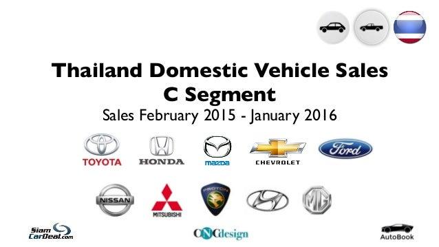 Thailand Domestic Vehicle Sales C Segment Sales February 2015 - January 2016