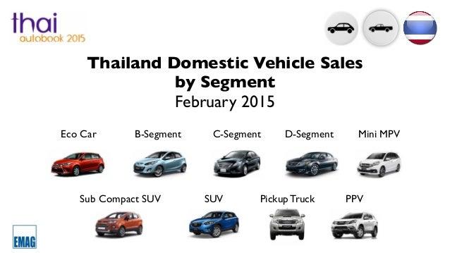 Thailand Domestic Vehicle Sales by Segment February 2015 Eco Car B-Segment C-Segment D-Segment Mini MPV Sub Compact SUV SU...