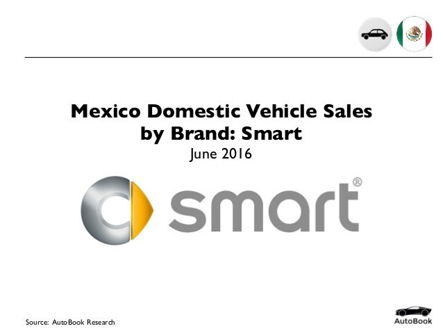 Mexico Domestic Vehicle Sales by Brand: Smart June 2016 Source: AutoBook Research