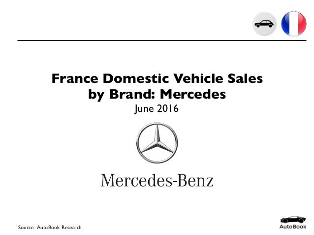 Source: AutoBook Research France Domestic Vehicle Sales by Brand: Mercedes June 2016