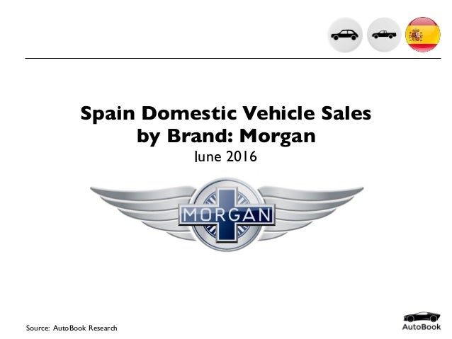 Source: AutoBook Research Spain Domestic Vehicle Sales by Brand: Morgan June 2016