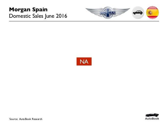 Source: AutoBook Research Morgan Spain Domestic Sales June 2016 NA