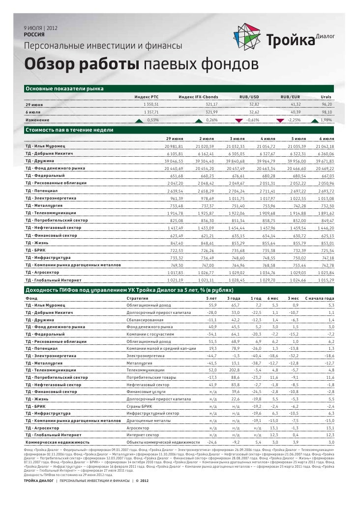 9 ИЮЛЯ | 2012РОССИЯПерсональные инвестиции и финансыОбзор работы паевых фондов Основные показатели рынка                  ...