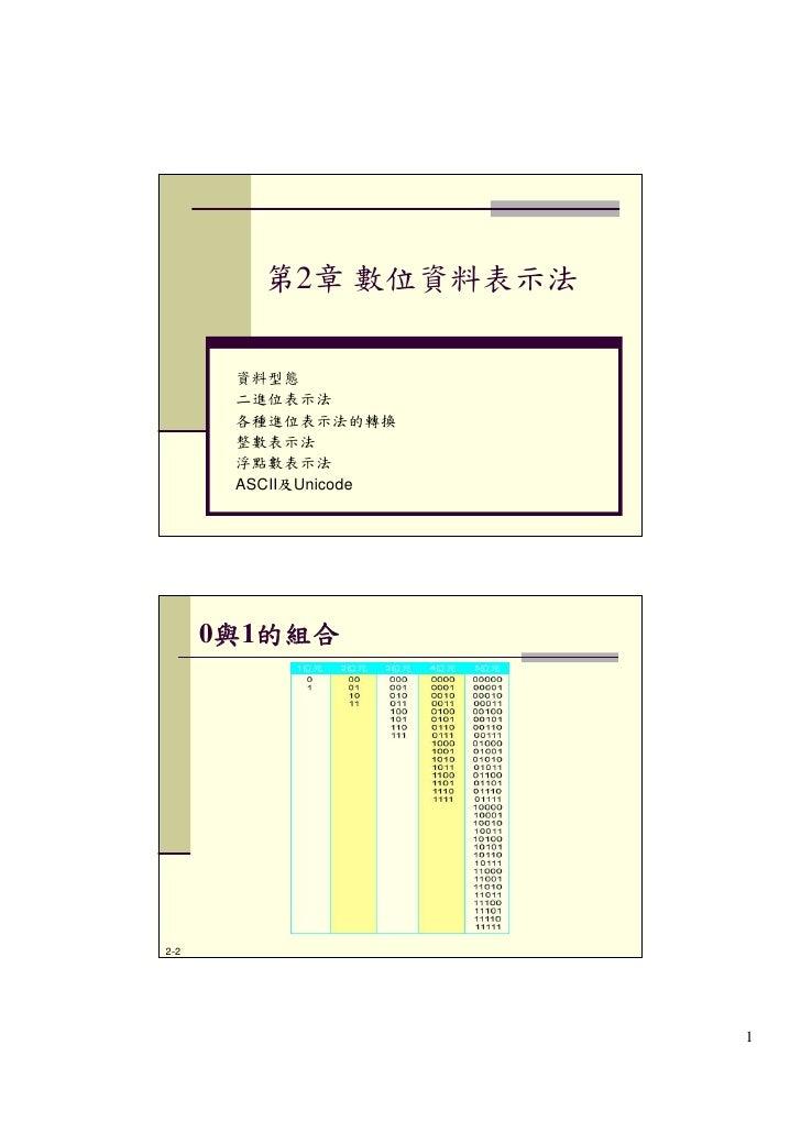 第2章 數位資料表示法         資料型態        二進位表示法        各種進位表示法的轉換        整數表示法        浮點數表示法        ASCII及Unicode           0與1的組合 ...