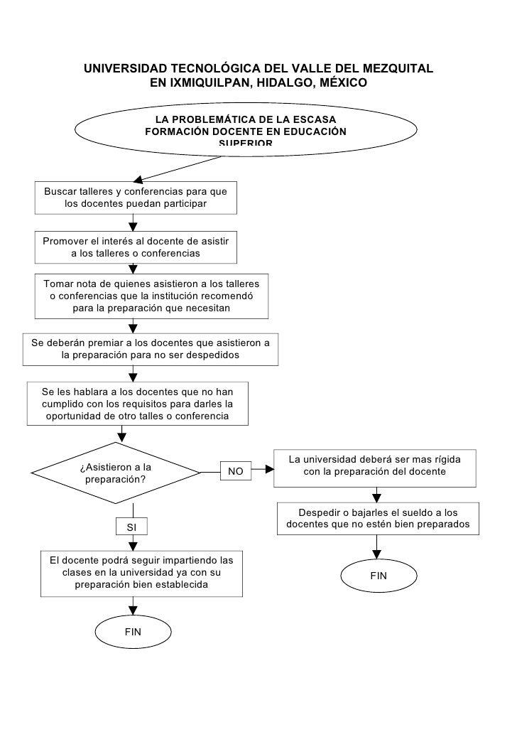 UNIVERSIDAD TECNOLÓGICA DEL VALLE DEL MEZQUITAL                     EN IXMIQUILPAN, HIDALGO, MÉXICO                       ...