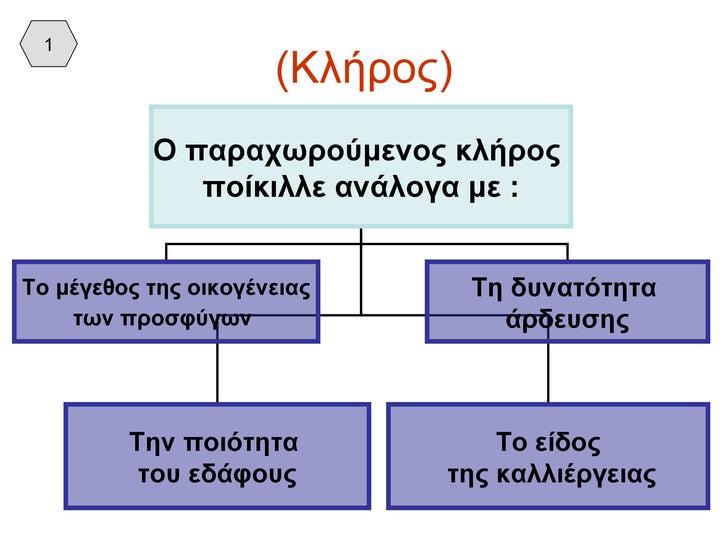 2. η αγροτική αποκατάσταση Slide 3
